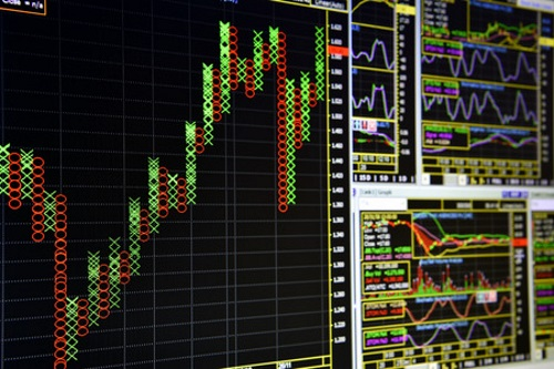 Putting Technical Analysis to Work